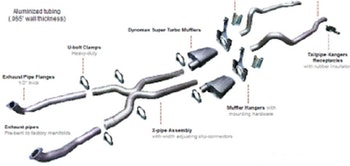 """TTI 2.5"""" avgassystem för Mopar E-body, Header-back, X-pipe"""