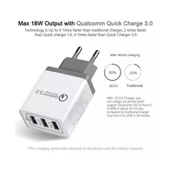 Qualcomm Quick Charge 3.0 vegglader