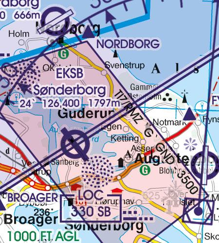 VFR Karta Danmark 1:500 000