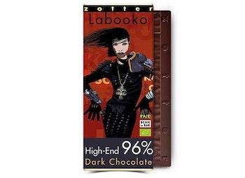 96% High End