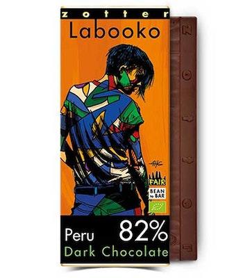 Peru 82%