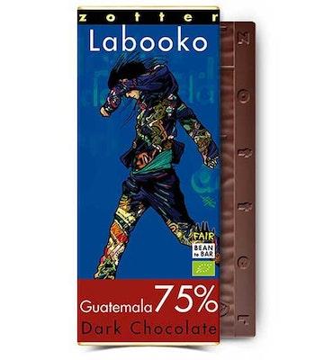 Guatemala 75%