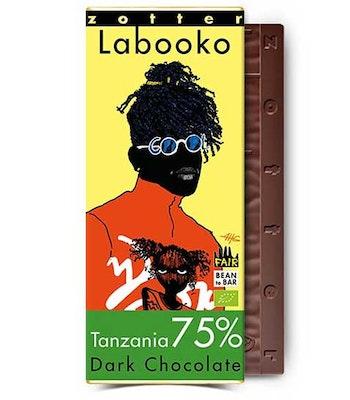 Tanzania 75%