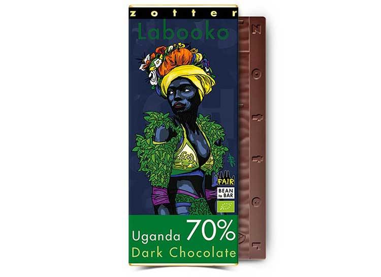 Uganda 70%