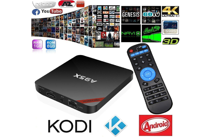 IPTV BOX A95X R1