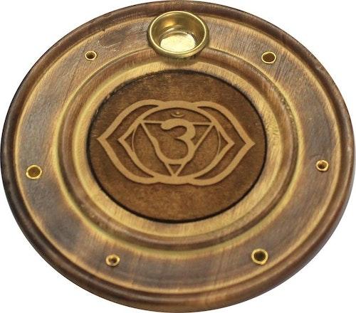 Tredje ögat chakra, Asksamlare rund