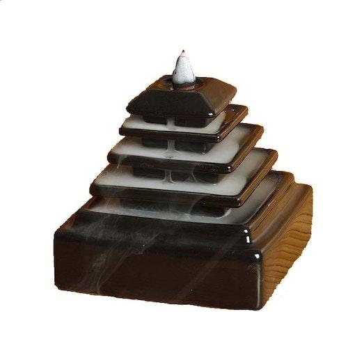 Rökelsepyramid, Backflow Rökelsebrännare