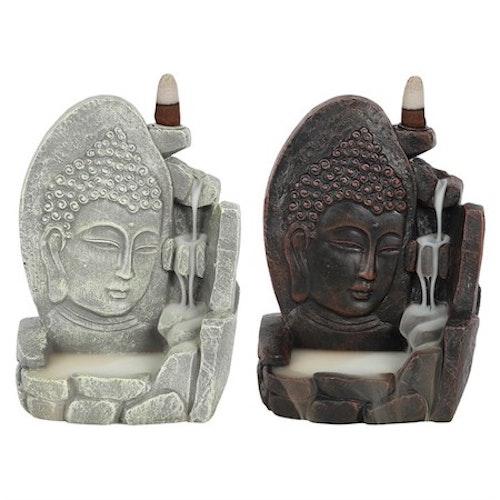 Buddhas Ansikte, Backflowbrännare