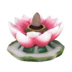 Lotus Rosa, Backflow Rökelsebrännare