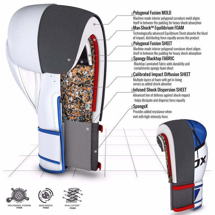 Boxningshandskar - RDX F7