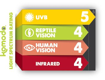 SolarD3 UV basking bulb 125 w