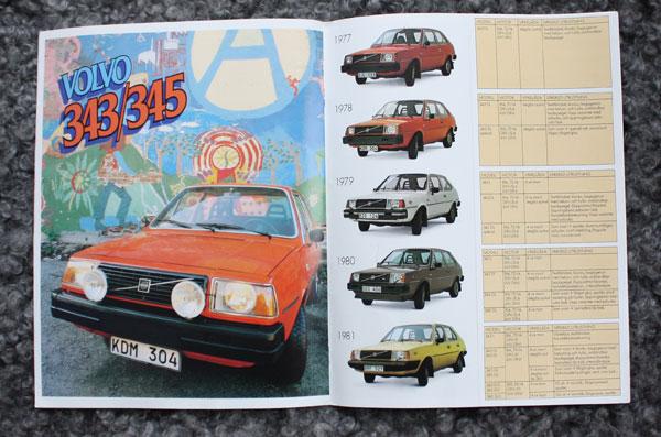 Det klocka bilköpet Fakta om Volvo 77-81