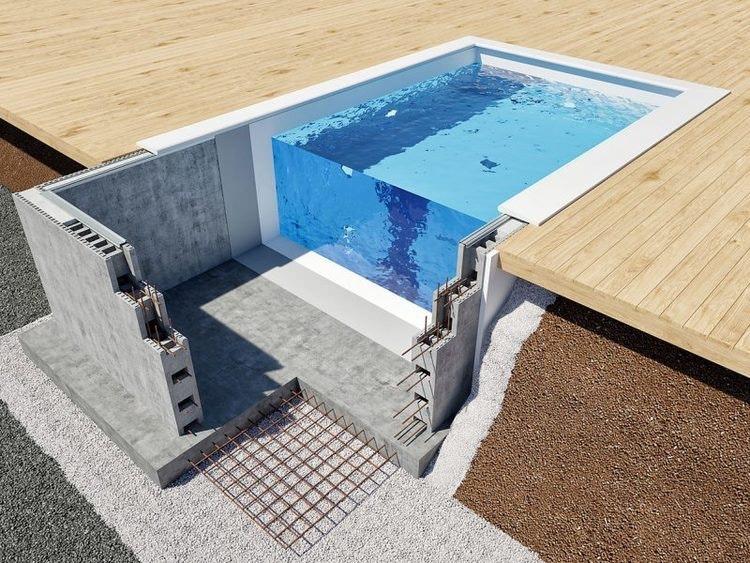 Thermopool - Karlstad Poolcenter