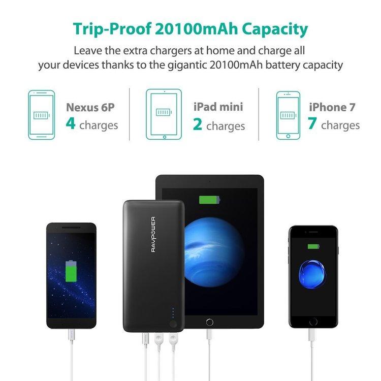 RAVPower 20100mAh USB-C PD 30W powerbank