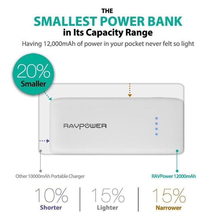 RAVPower 12000mAh powerbank