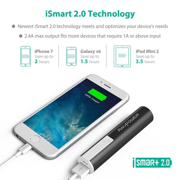 RAVPower Luster 3350mAh powerbank