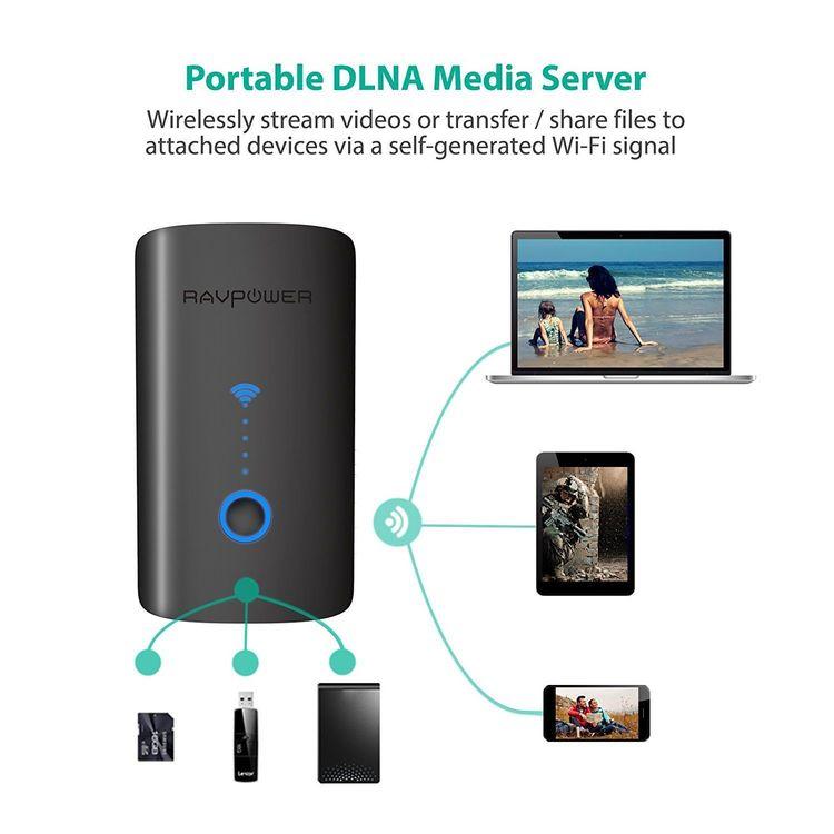 RAVPower Smart FileHub Plus reserouter & mediaserver