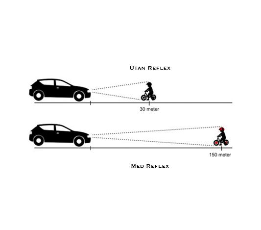 Reflexer till Barnvagn | Storpack