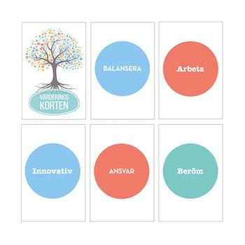 Digitala Värderingskorten