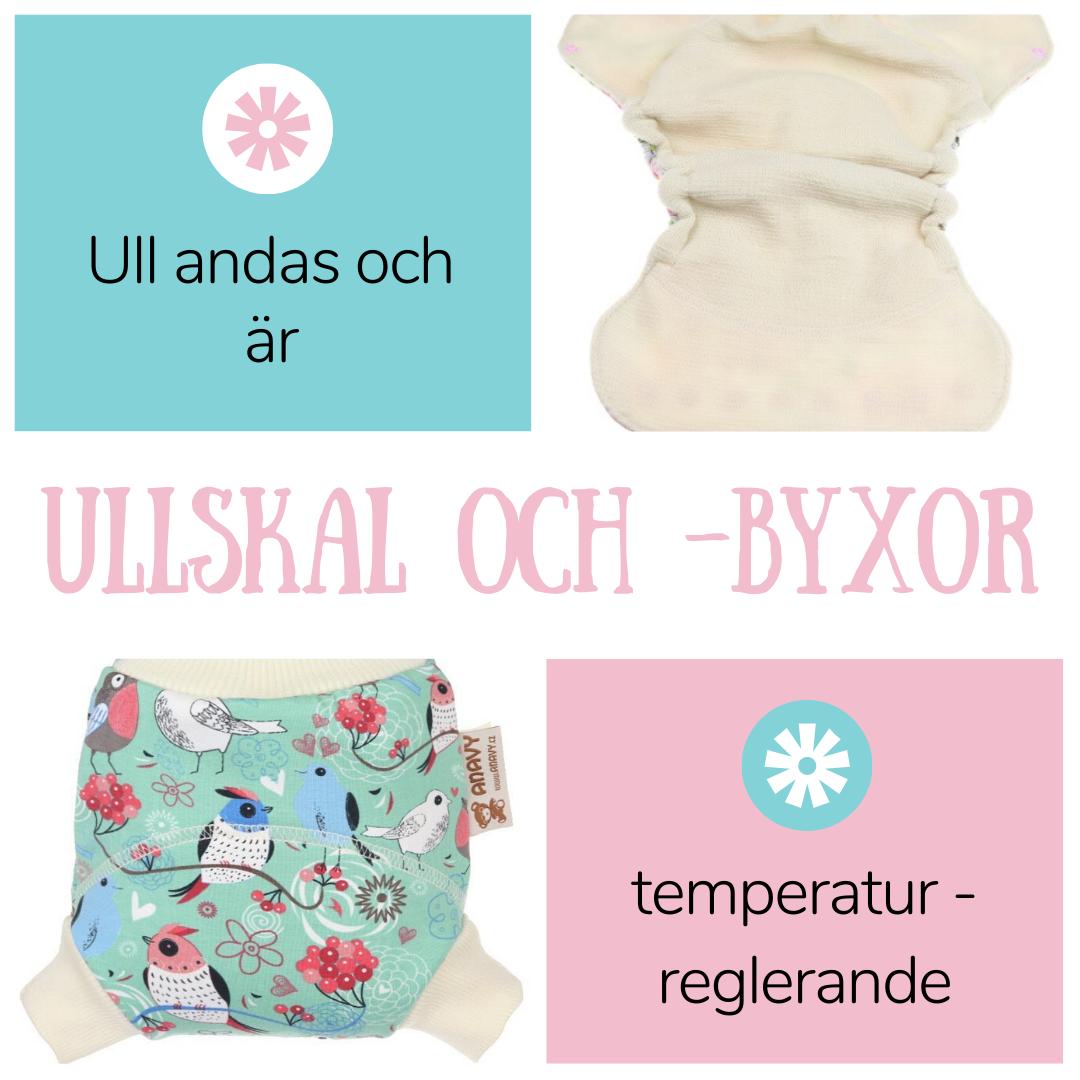 Ullbyxor - Fluffrumpan