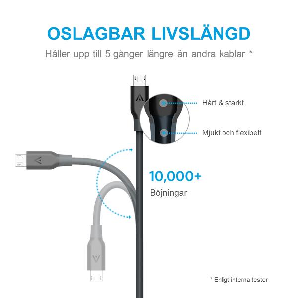 Anker PowerLine mikro-USB kabel, 30cm med längre livslängd.