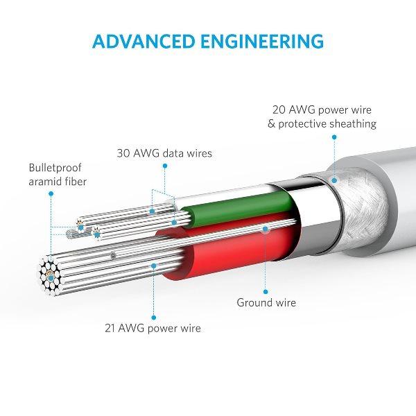 Anker PowerLine Lightning USB kabel - vit, 180cm med kraftig konstruktion