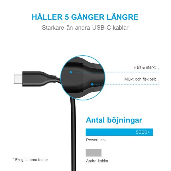Anker PowerLine USB-C USB-A 180cm med längre livslängd