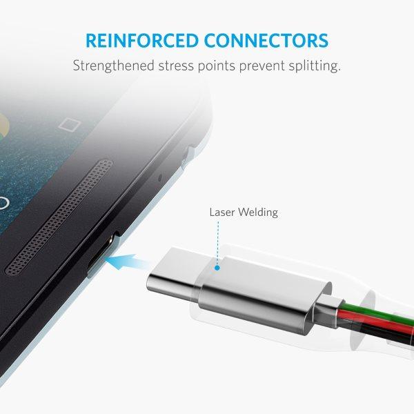 Anker PowerLine plus USB-C grå förstärkta kontakter