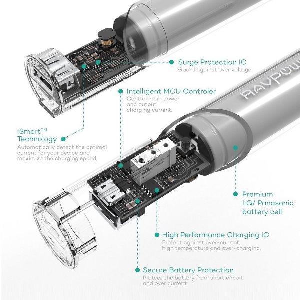 RAVPower Luster 3350mAh powerbank med skyddskretsar