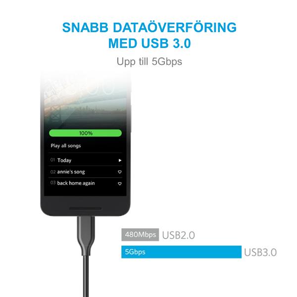 Anker PowerLine USBC kabel 90cm USB 3.0  ger snabb dataöverföring