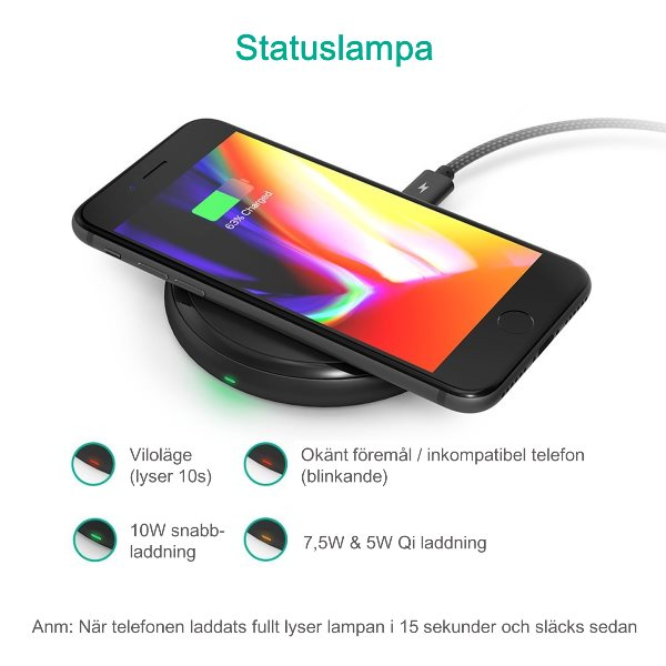 Snabb Qi trådlös billaddare för Iphone Samsung S7 S8 S9
