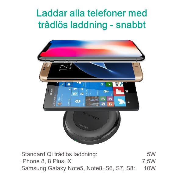 RAVPower snabb trådlös laddare laddar Lumia iPhone, Galaxy