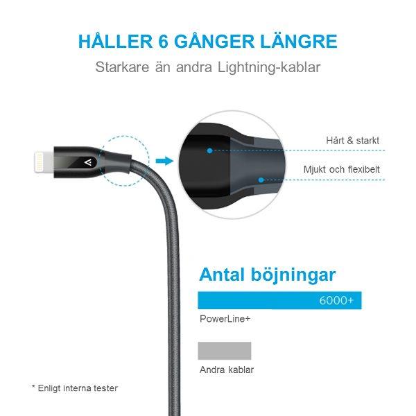 Anker PowerLine+ Lightning kabel för Apple med hög livslängd