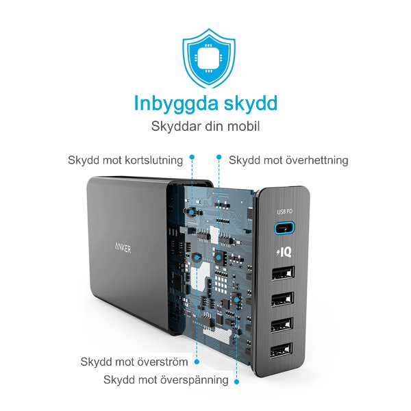 Anker PowerPort plus 5 USBC PD med skydd