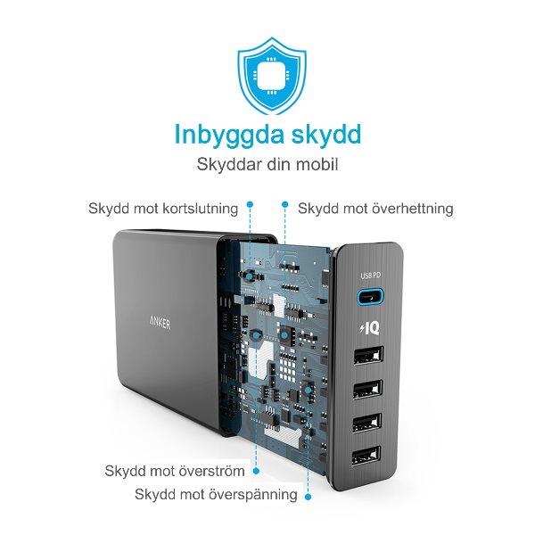 Anker PowerPort plus 5 USBC PD med skydd