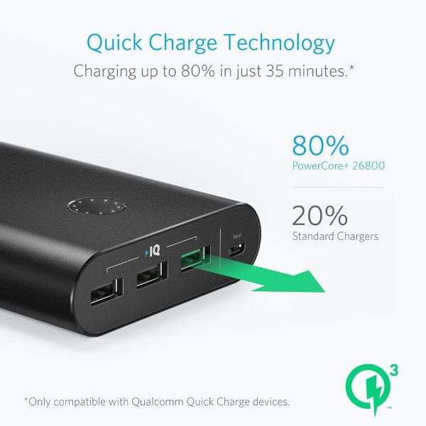 Anker PowerCore+ 26800mAh QC 3.0 powerbank