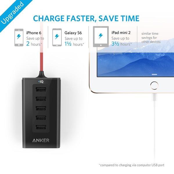 Anker PowerDrive 5 mobilladdare för bilen snabb laddning