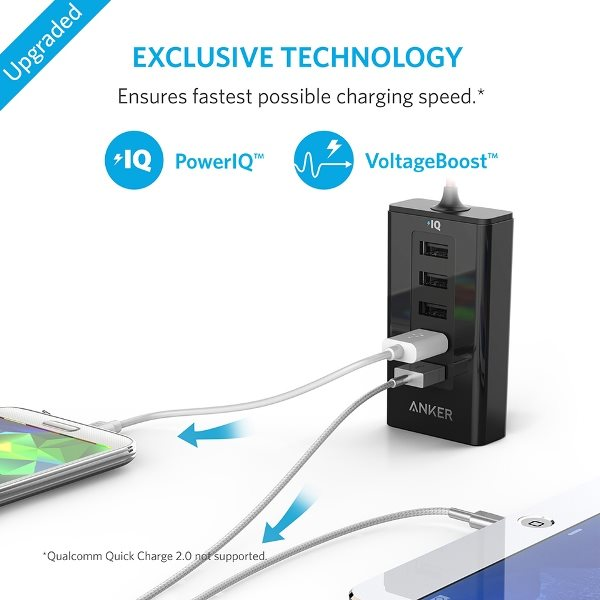 Anker PowerDrive 5 mobilladdare för bilen PowerIQ