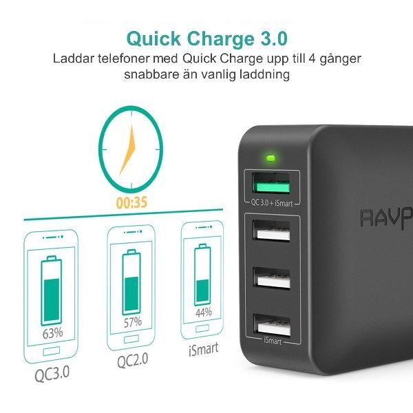 RAVPort mobilladdare med 4 uttag  och Quick Charge för snabbare laddning