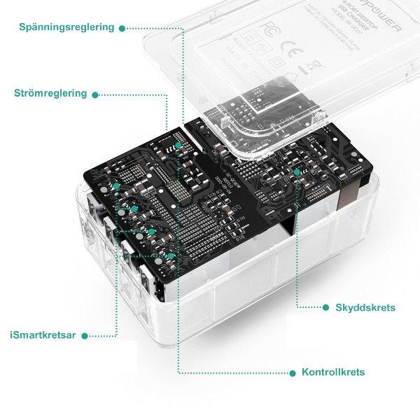 RAVPower mobilladdare med 4 uttag med skyddskretsar