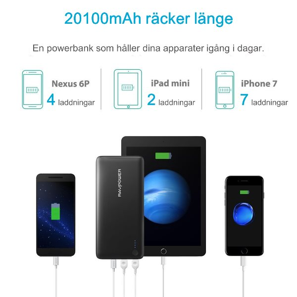 RAVPower 20100mAh powerbank med USB-C Power Delivery 30W ger många laddningar