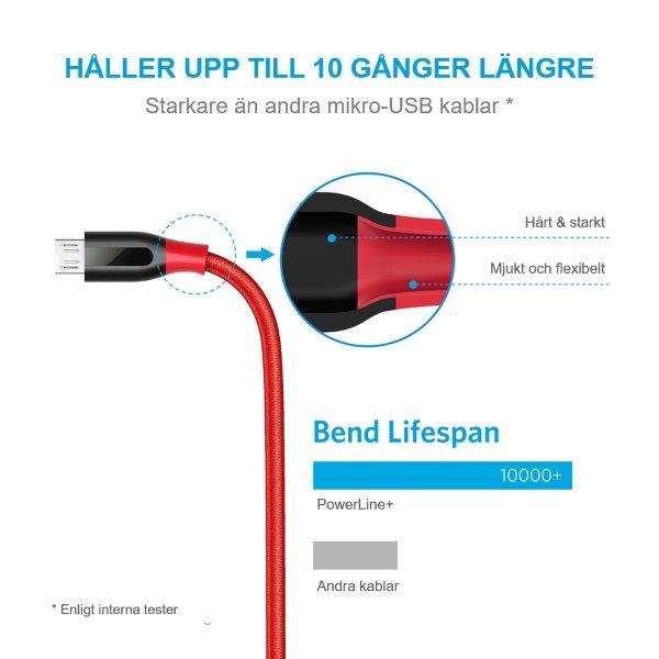 PowerLine+ mikro-USB kabel lång livslängd