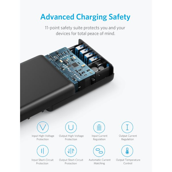 Anker PowerPort Speed Power Delivery 5 mobilladdare med skyddsfunktioner