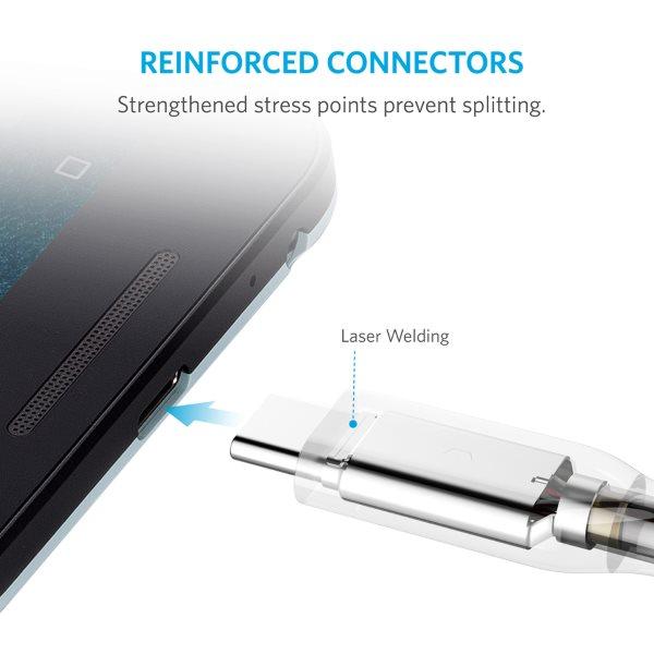 Anker PowerLine USBC - USBC förstärkt 90cm