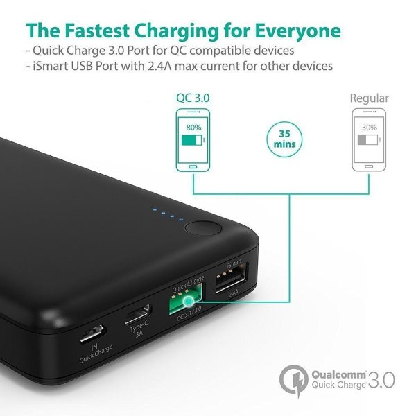RAVPower Turbo 20100mah powerbank med QC3 och USBC