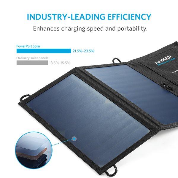 PowerPort Solar Lite 2 Ports med effektiva paneler