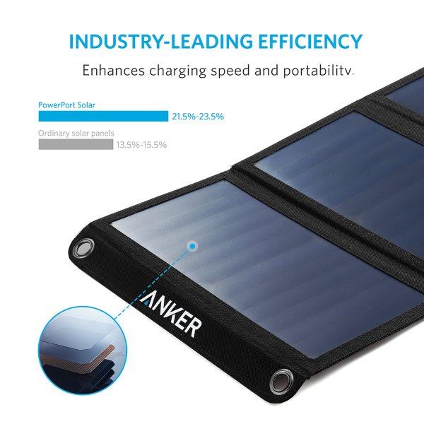 Anker PowerPort Solar 21W effektiva solpaneler