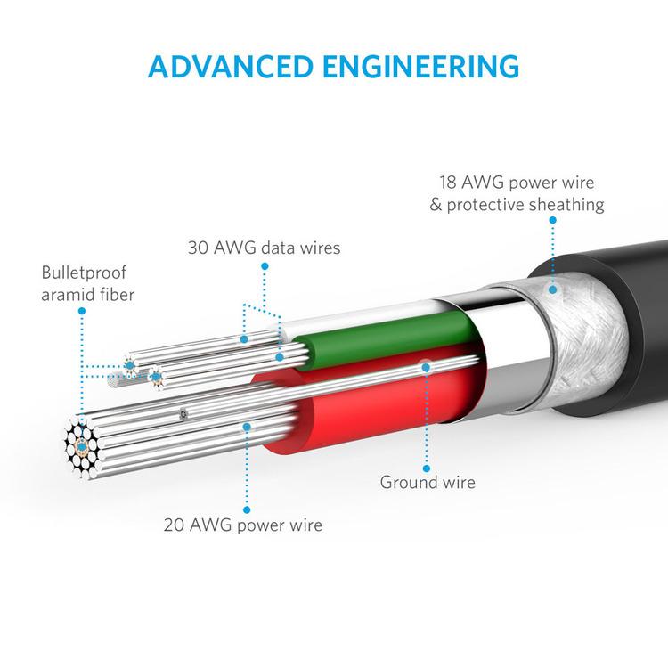 Anker PowerLine mikro-USB kabel 30cm 4-pack avancerad