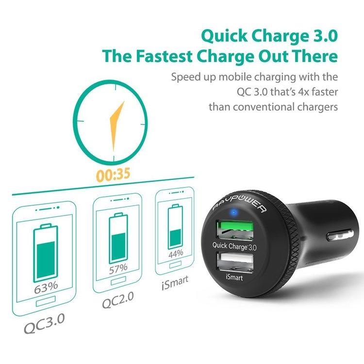 RAVPower billaddare QC 2 uttag 2