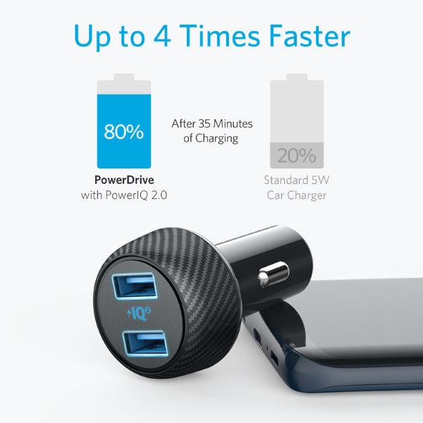 Anker PoweDrive Speed 2 30W snabb